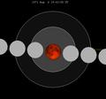 Lunar eclipse chart close-1971Aug06.png
