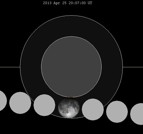 Lunar eclipse chart close-2013Apr25