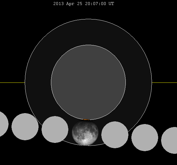 Lunar eclipse chart close-2013Apr25.png