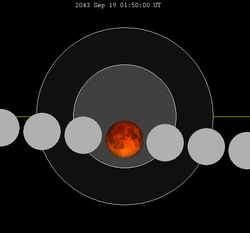Lunar eclipse chart close-2043Sep19.png