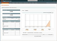 Magento Admin Panel screenshot.jpg