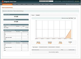 Magento Admin Panel screenshot.jpg