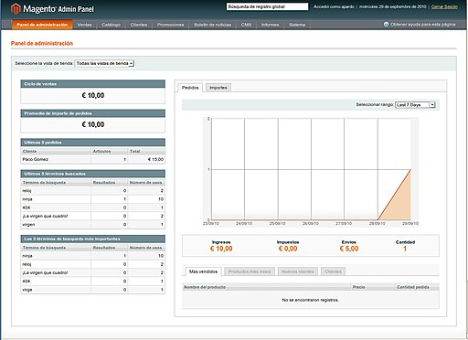Magento Admin Panel screenshot
