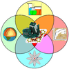 Mineralogy between its other sciences around.png