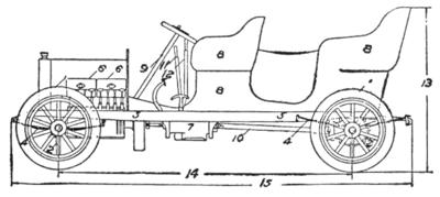 Technisches Zeichnen – Wikipedia