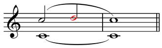 Nonchord tone - Image: Neighboring tone