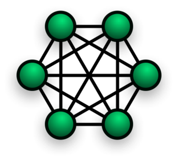 Network topology Mesh topology