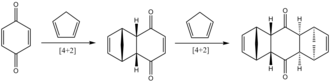 Diels–Alder reaction - The reaction discovered by Diels and Alder in 1928
