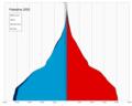 Palestine single age population pyramid 2020.png