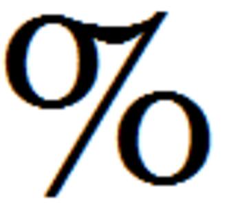 Percent sign - Poor Richard font