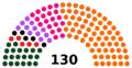 Peruvian Congress, 2016 general election.png