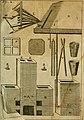 Pharmacopée royale galenique et chymique (1704) (14763902844).jpg