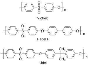 4,4'-Dichlorodiphenyl sulfone - Image: Products of DCDPS