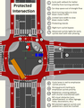 Protected intersection features.png