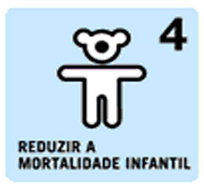 4a. meta do milênio: reduzir a mortalidade infantil