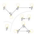 Reflexivität Graph.png