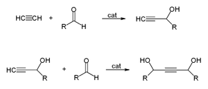 Reppe Chemistry Endiol Png