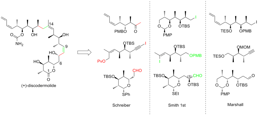 Retrosynthetic analyses of discodermolide.png