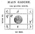 Revue des Deux Mondes - 1833 - tome 3 (page 346 crop).jpg