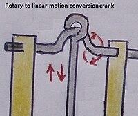 Crank (mechanism)