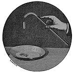 Rozrywki Naukowe Fig. 141.jpg