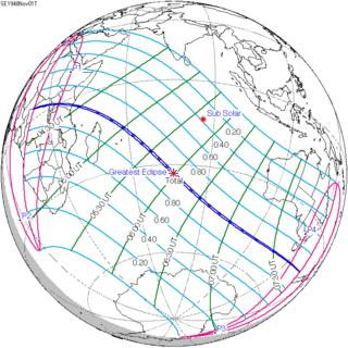 Solar eclipse of November 1, 1948