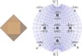 Stereogram cuboctahedron 1.png