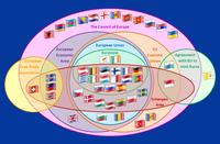 Supranational European Bodies-en.png