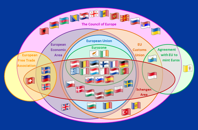 File:Supranational European Bodies-en.png