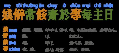 Từ thuần Việt + Từ Hán Việt.png