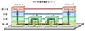 TCP・IPの階層構造(ルーター).PNG