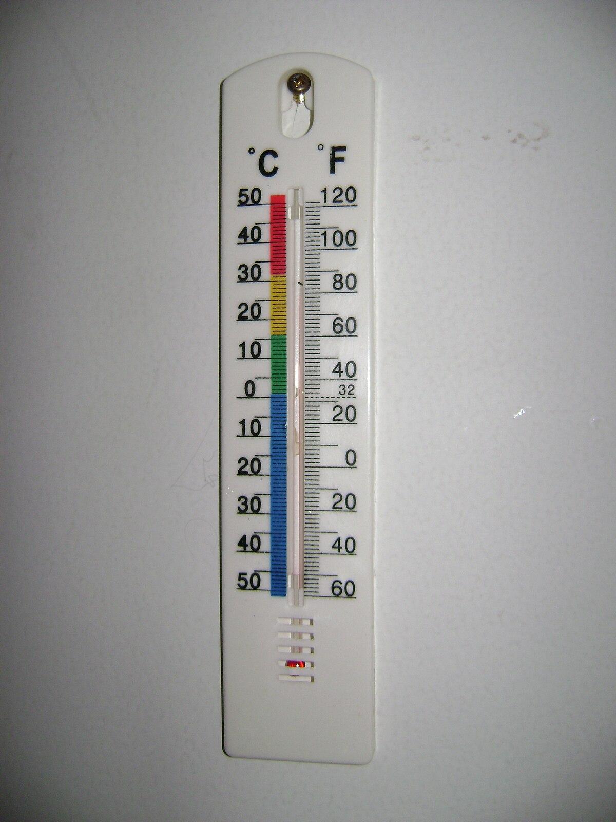 Term metro wikip dia a enciclop dia livre - Termometro de pared ...