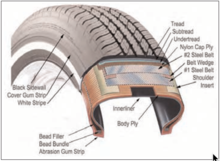 components of a radial tire