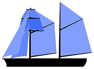 Sail plan - Image: Topsailschoonerdiagr am