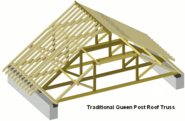 Trad-queen-post