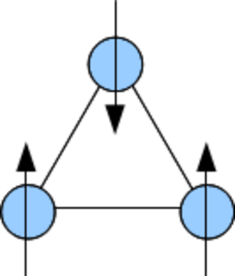 Quantum spin liquid - Frustrated Ising spins on a triangle.