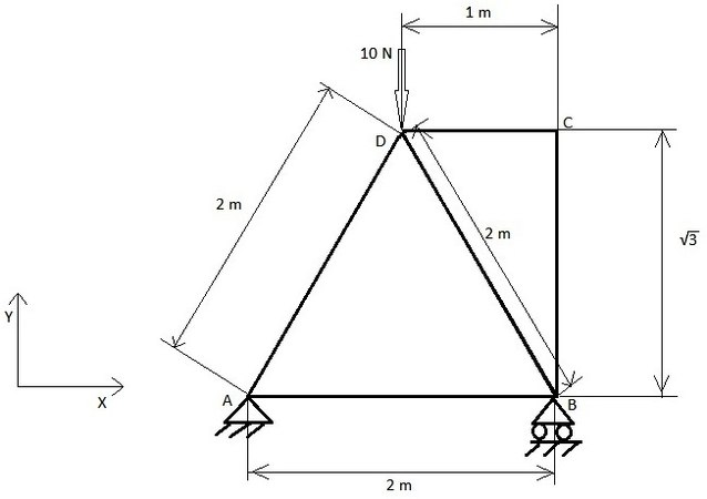 Truss Structure Analysis, Full Figure2.jpg