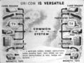 UNICOM system concept.png
