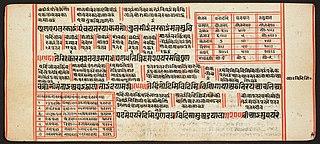 Tantric Manuscript, \
