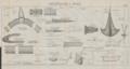 Vistugen Noord-Holland 1899.png