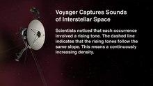 File:Voyager Captures Sounds of Interstellar Space.webm