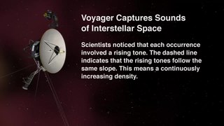 Plasma Wave Subsystem Instrument on board the Voyager space probes