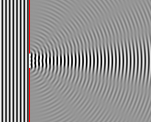 Diffraction formalism - Numerical approximation of diffraction pattern from a slit of width four wavelengths with an incident plane wave. The main central beam, nulls, and phase reversals are apparent.