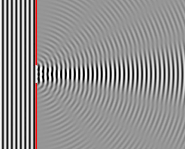 Wave Diffraction 4Lambda Slit