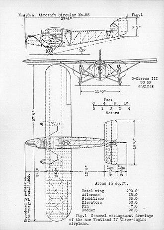 Westland IV - Westland IV 3-view drawing from NACA Aircraft Circular No.95