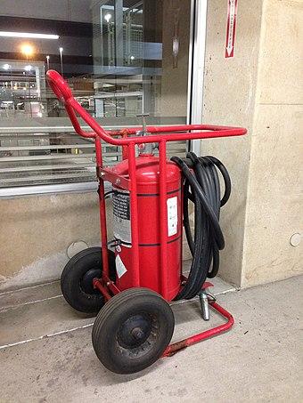 Fire extinguisher classes australia