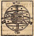 Œdipus Ægyptiacus, 1652-1654, 4 v. 2026 (25977467436).jpg