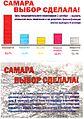 Выборы главы г.о. Самара 5.jpg