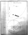 1761 Venus transit.png