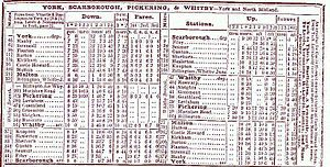 Timetable for York, Scarborough, Pickering & Whitby. Timetable shows times for both weekdays and Sundays, distances in miles, and fares.